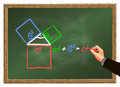 The pythagorean theorem teacher explains on a blackboard Stock Images