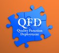 Qfd on blue puzzle pieces business concept quality function deployment written orange background Royalty Free Stock Photo