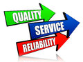 Quality, service, reliability in arrows Royalty Free Stock Photo