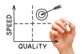 Quality Speed Graph Royalty Free Stock Photo