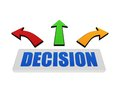 Question with arrows blue word in d block red green and yellow in divergent directions Stock Photo