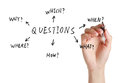 Questions writing lots of yet unanswered Royalty Free Stock Photography