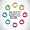 Radiate positivity people sign concept illustration design over white Stock Photography