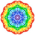 Rainbow kaleidoscope vector vibrant circle this is file of eps format Royalty Free Stock Photos