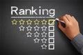 Ranking concept Royalty Free Stock Photo