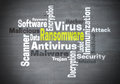 Ransomware antivirus immunization word cloud concept Royalty Free Stock Photo