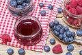 Raspberry marmalade and the fresh raspberries and blueberries