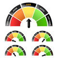 Rating meter