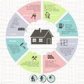 Real estate infographic set  vector illustration Royalty Free Stock Photo