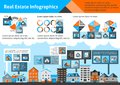 Real estate infographics set with commercial property apartment symbols and charts vector illustration Royalty Free Stock Image
