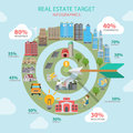Real estate target flat vector infographics education residence Royalty Free Stock Photo