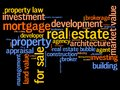 Real estete estate investment and trading word cloud illustration word collage concept Stock Photos