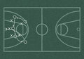 Realistic blackboard drawing outline of basketball Royalty Free Stock Photo