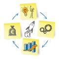 Realize ideas vector plan do check act diagram Stock Photos