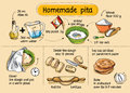 Recipe for homemade pita. Royalty Free Stock Photo