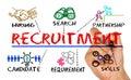 Recruitment concept Royalty Free Stock Photo