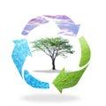 Recycle arrow symbol