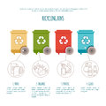 Recycle bins infographic. Waste management and recycle concept. Colored bins with waste types Royalty Free Stock Photo