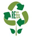 Recycling symbols vector illustration of the Royalty Free Stock Photos