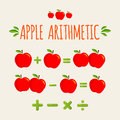 Red apple arithmetic mathematics lesson example Stock Photography