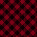 Red and black plaid fabric background that is seamless repeats Stock Photography