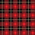 Red plaid a seamlessly repeatable pattern Stock Image