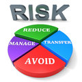 Reducing risk indicates unsafe hazard and insecurity representing hurdle peril failure Royalty Free Stock Photography