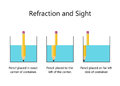 Refraction of light with Pencil and Water Royalty Free Stock Photo