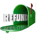 Refund word receive money back mailbox delivery tax in green to illustrate receiving from payment or returned products via mail or Royalty Free Stock Photography