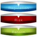 Regulation risk reform chart an image of a Royalty Free Stock Photography