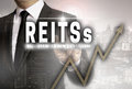 Reits is shown by businessman concept