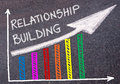 RELATIONSHIP BUILDING written over colorful graph and rising arrow Royalty Free Stock Photo
