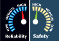 Reliability and Safety Gauges Royalty Free Stock Photo