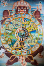 Religious symbol of the cycle of life in the Buddhist religion Royalty Free Stock Photo