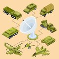 Remote control of military equipment, satellite control isometric vector concept