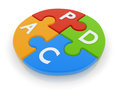 Rendered concept of a pdca lifecycle puzzle plan do check act Stock Photo