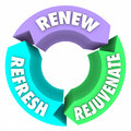 Renew Refresh Rejuvenate Words New Change Better Improvement Royalty Free Stock Photo