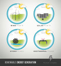Renewable energy generation icons and symbols modern Stock Images