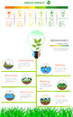 Renewable energy infographics types power plant icons vector set alternative solar wind hydro biofuel geothermal tidal useful Stock Photos