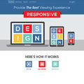 Responsive design website template. Modern flat vector design Royalty Free Stock Images