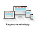 Responsive web design on computer tablet pc notebook and smart phone white background Royalty Free Stock Photography