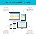 Responsive Web Design Infographic Flat Concept Royalty Free Stock Photo