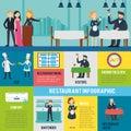 Restaurant Service Infographic Template