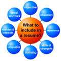 Resume information what to include in a Stock Photography