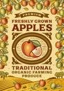 Retro apples poster