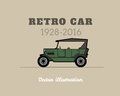 Retro cabriolet car, vintage collection
