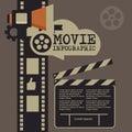 Retro movie template, media player, flat design, illustration, modern style, , concept, icons,digital, online, advertising