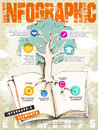 Retro style education infographic with tree and book Royalty Free Stock Photo