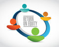 Return on equity people diagram sign concept illustration design over a white background Royalty Free Stock Images