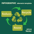 Reuse reduce recycle poster recycling ecological environmental protection concept design in green colors vector illustration Royalty Free Stock Image